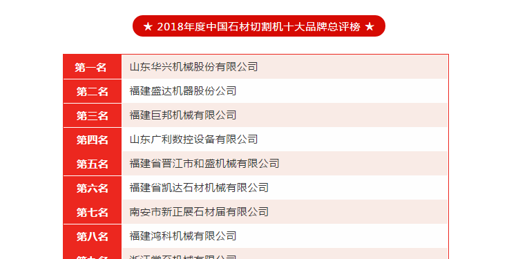 """""""2018年度中国石材切割机十大品牌总评榜""""荣耀揭晓"""