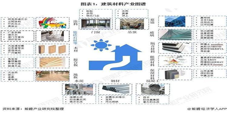 2020年中国建筑石材行业发展现状及趋势分析